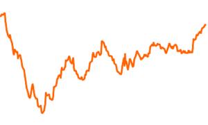 AXA WF - Euro Credit Short Duration A (auss.)