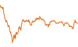 Nordea 1 - Danish Mortgage Bond Fund AP - EUR