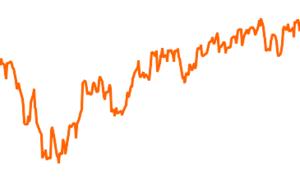 Jupiter European Growth L EUR Acc