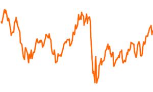Jupiter Global Financials L EUR Acc