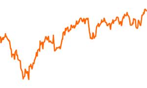 Schroder International Selection Fund Global Dividend Maximiser A wiederanlegende Anteile I