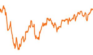 ODDO BHF Exklusiv: Polaris Balanced (DRW-EUR)