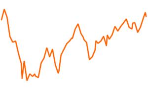 Adelca Invest - VI Multi Asset Fund