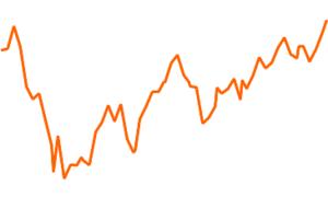 Adelca Invest - GI Multi Asset Fund