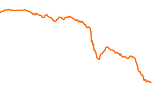 Carmignac Portfolio Flexible Bond A EUR Acc