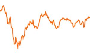 JPM Global Income A (div) - EUR