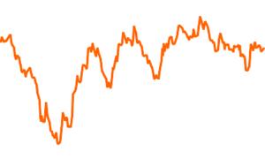 Flossbach von Storch - Bond Opportunities R
