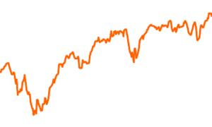 Allianz European Equity Dividend - AT - EUR