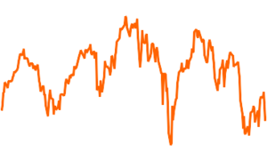 CS (Lux) European Dividend Plus Equity Fund B