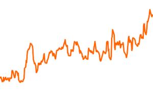DNB - TMT Absolute Return A EUR