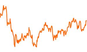 DJE - Zins & Dividende I (EUR)