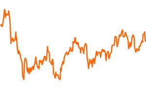 DJE - Zins & Dividende - I (EUR)