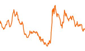 Assenagon Alpha Volatility (I)