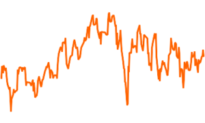 Robeco Asian Stars Equities (EUR) D