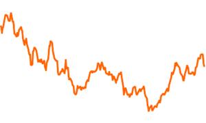 ÖkoWorld Growing Markets 2.0 C