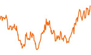 MainFirst Global Equities - A