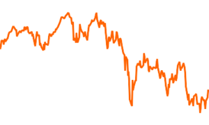 UBS ETF – MSCI EMU UCITS ETF (EUR) A-acc