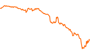 Bantleon Yield Plus PA