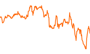 Janus Henderson Horizon Global High Yield Bond Fund A2 USD