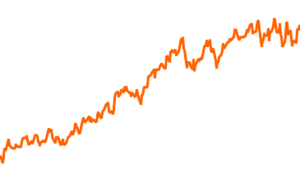 JPM Europe Eq Abs Alp A (acc)perf EUR