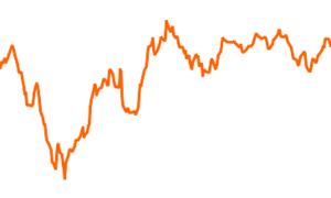 Deutsche Invest I Multi Opportunities LC