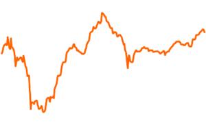 ABSALON - Global High Yield R EUR