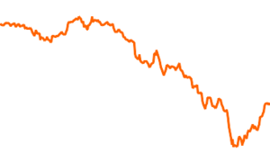 Franklin Diversified Conservative Fund A (Ydis) EUR