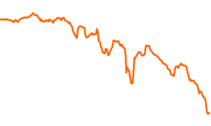 Edmond de Rothschild Fund - Emerging Bonds - A-EUR