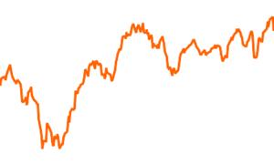 M&G (Lux) Dynamic Allocation Fund EUR A acc