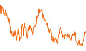 Bellevue Funds (Lux) - BB Adam. Em. Markets Healthcare B EUR