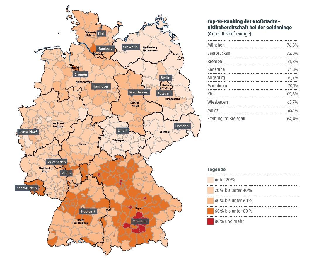 landkreise deutschland ranking