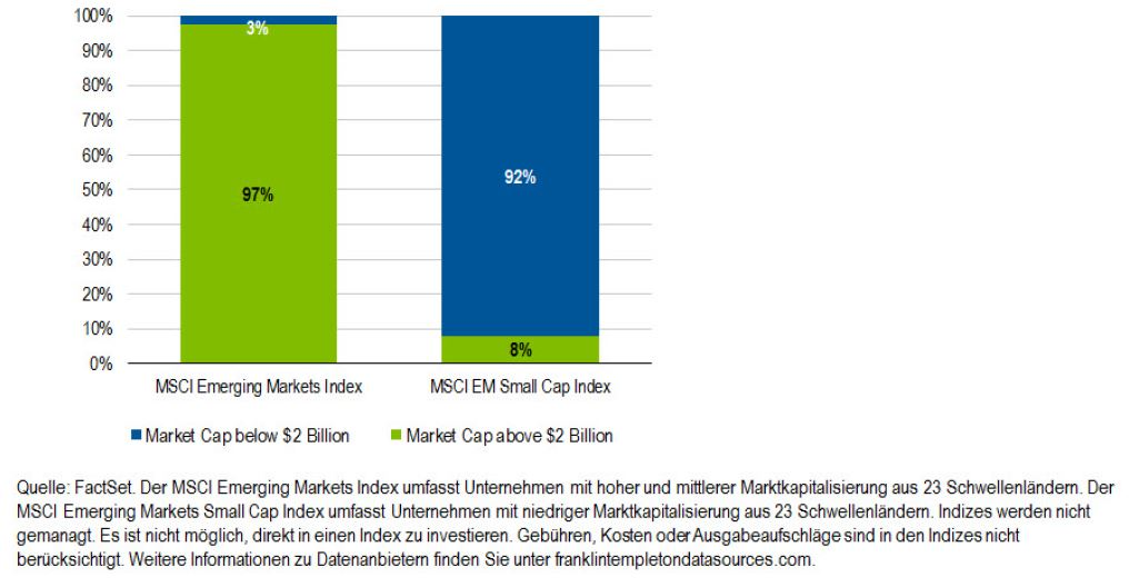 GALLUS Aktien Schweiz Small & Mid Cap IB - The fund invests at least two third of its assets in equities and equity-like securities of companies domiciled in Switzerland or companies with major part of their economic activity in Switzerland. Small and medium-sized companies are those companies which are included in the SPI EXTRA ®.