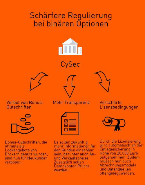Deutsche binare optionen broker auszahlung