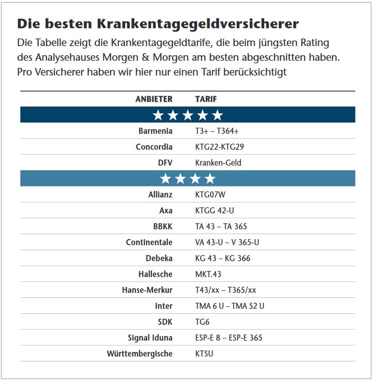 Die deutsche Fernsehsenderin streamen kostenlos