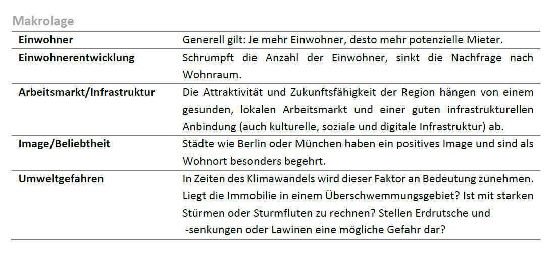 deutsche immoblilien tipps zur investition new cfd broker wie man in kryptowährungen wie ein profi mit brian sewell investiert