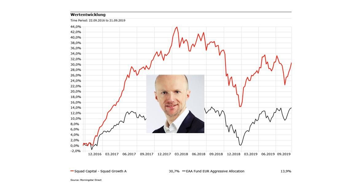Fondsmanager Stephan Hornung und die Wertentwicklung über drei Jahre