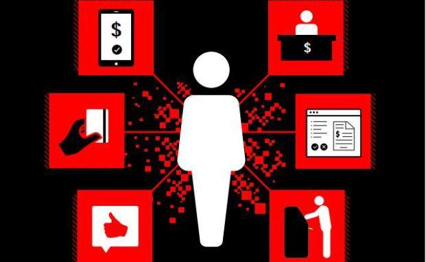 Grafik des Tages: Das muss eine digitale Bank leisten
