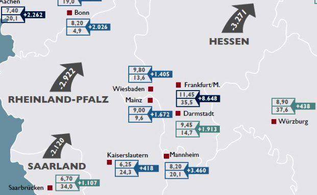 Deutschlands Wohnimmobilienmärkte in einer großen Infografik. (Quelle: Catella Research)