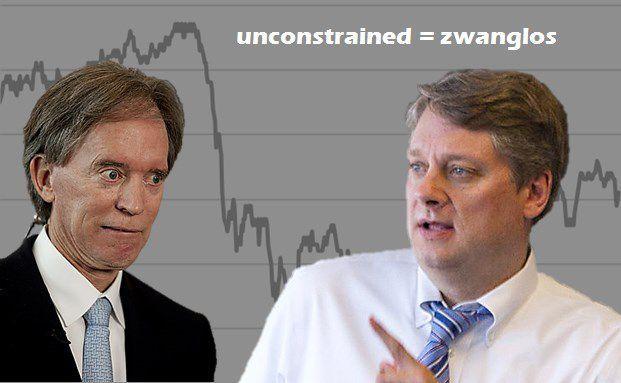Treten mit sogenannten Unconstrained-Rentenfonds gegeneinander an: Bill Gross (links) und Daniel Ivascyn. Der Chart zeigt den Zweijahresverlauf des Pimco Unconstrained Bond Fund / Foto: Bloomberg