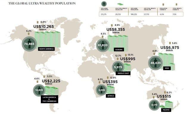 Die Zahl der UHWNIs und deren Vermögen nimmt weltweit zu. Das zeigt die jüngste Studie von Wealth-X und der UBS