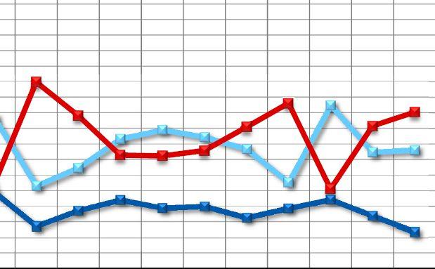 Das aktuelle Citi-Investmentbarometer weist auf grundsätzlichen Optismismus der privaten und professionellen Marktteilnehmer gegenüber Aktien hin.