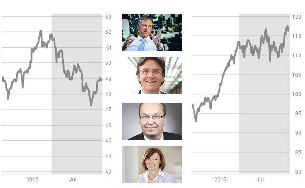 Auf und Ab: Nicht alle Stiftungsfonds meisterten die jüngsten Kursturbulenzen