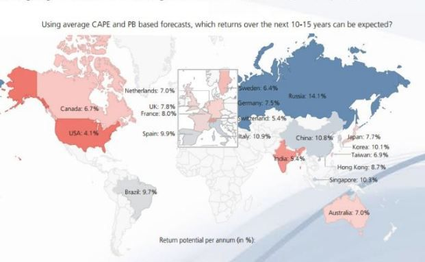 Die Rendite-Weltkarte für die kommenden 10-15 Jahre. Quelle: Starcapital