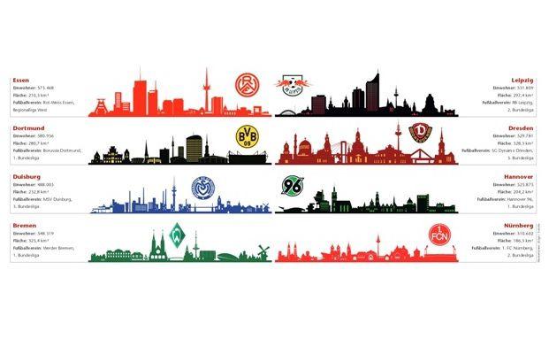 Die ersten acht B-Städte. (Illustrationen: JiSign / Fotolia)