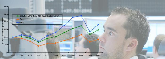 Hintergrundbild: Deutsche Börse
