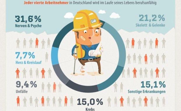 Ausschnitt der Infografik vom 1A Verbraucherportal. Quelle: 1A Verbraucherportal