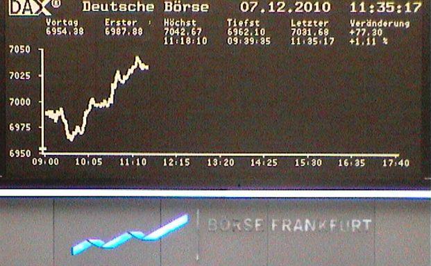 Willkommen zurück. Nach über zwei Jahren knackt der<br>Dax wieder die 7.000-Punkte-Marke (Foto: Deutsche Börse)