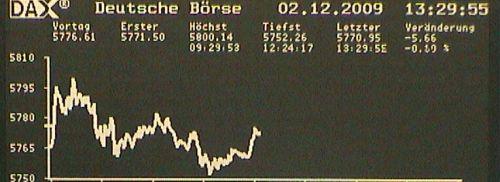 Dax-Chart am 2.12.2009