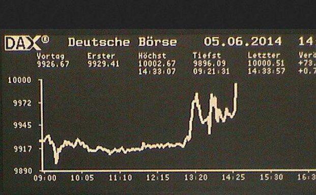 Dax: Der Deutsche Aktienindex durchbricht die 10.000 Punkte. (Foto: Jörgen Camrath, Twitter)