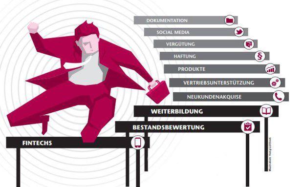 Welche Herausforderungen auf Berater zukommen und wie sie diese meistern können. Illustration: Hong Li/iStock
